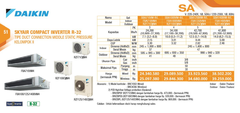 AC Split Duct Middle Static Inverter R32 1 Phase - Global Teknik