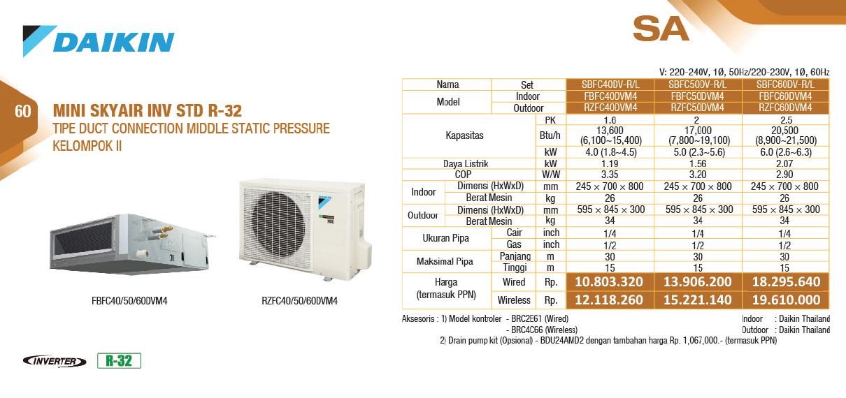 AC Split Duct Middle Static Inverter Standart R32 1 Phase - Global Teknik
