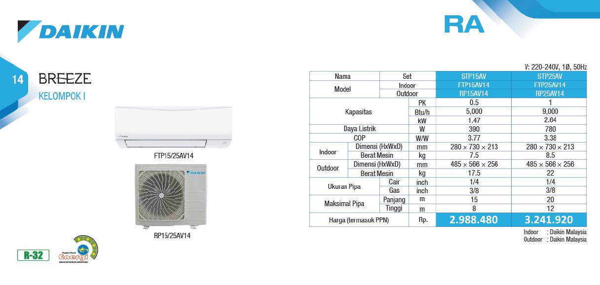 Daikin-AC-Non-Inverter-Breeze-Daikin-Global-teknik-Harga-daikin