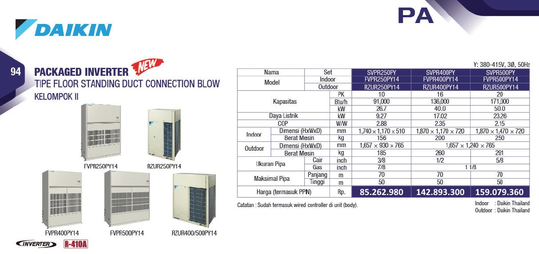 Floor Standing Direct Air Blow Daikin Inverter R410A 2 - Service Resmi AC Daikin - Global Teknik