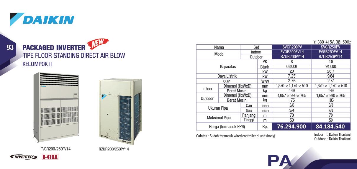 Floor Standing Direct Air Blow Daikin Inverter R410A - Service Resmi AC Daikin - Global Teknik