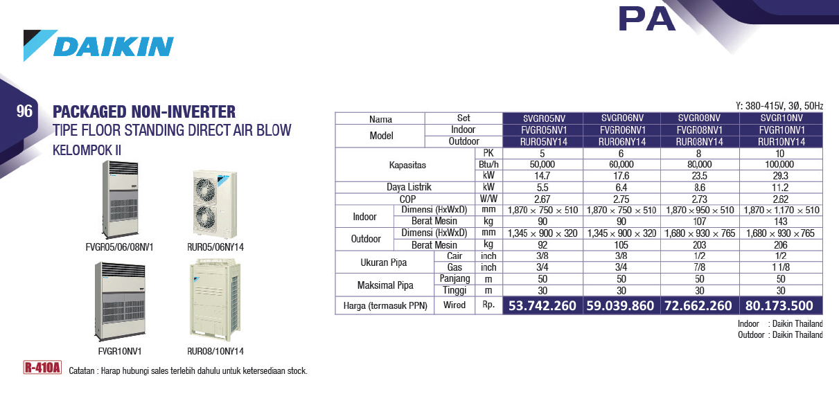 Floor Standing Direct Air Blow Daikin Non Inverter R410A - Service Resmi AC Daikin - Global Teknik