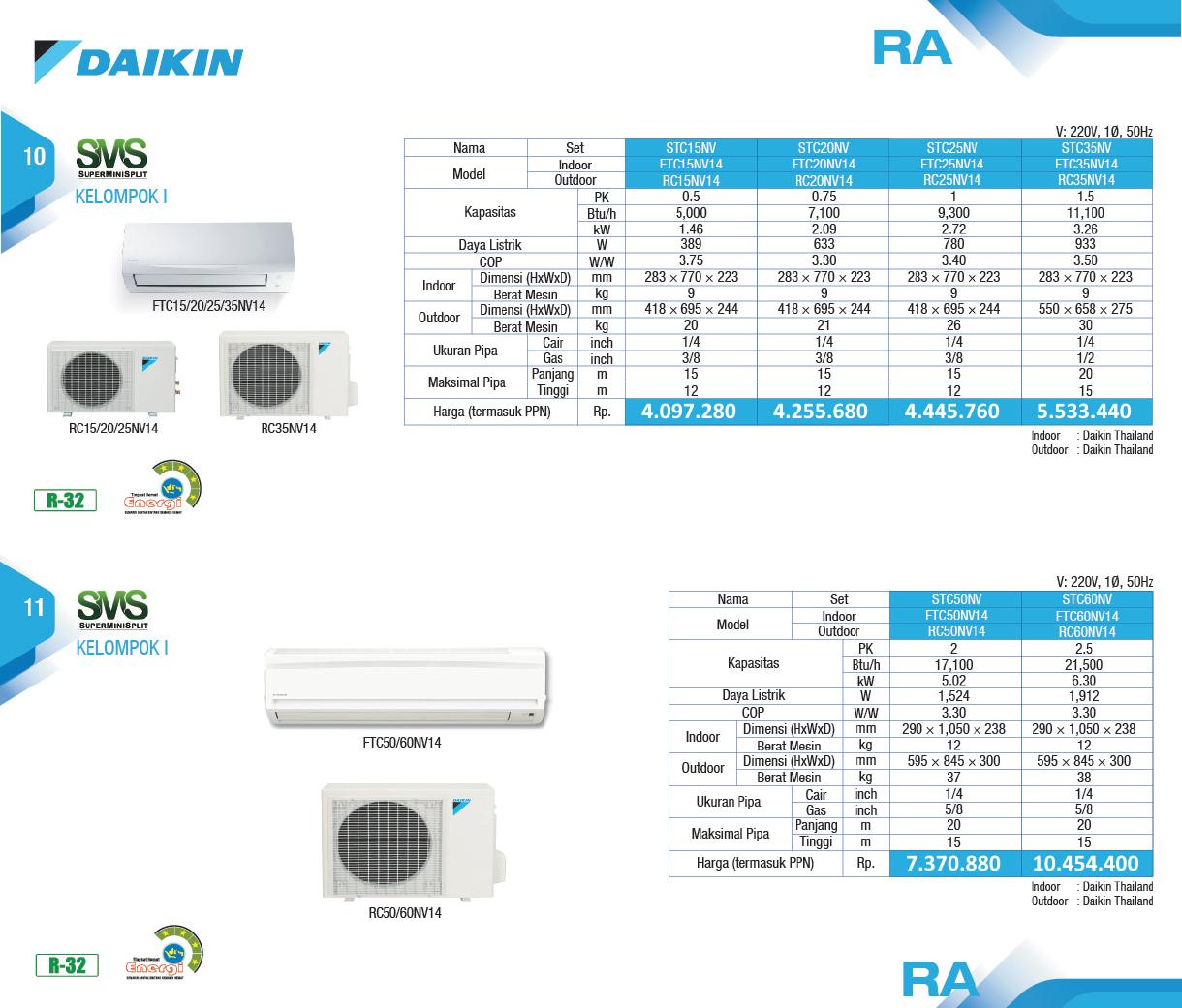 Harga AC Daikin SMS Super Mini Split - Service AC Daikin - Distributor AC Daikin