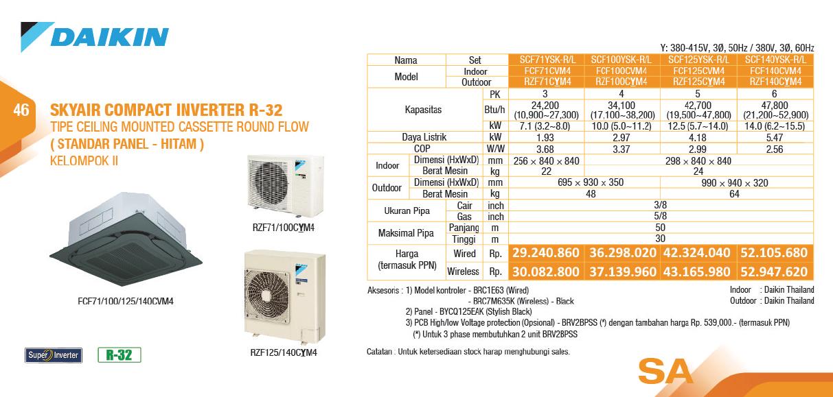 Mini SkyAir Cassette Roundflow Standart Panel Black 3 - Harga AC Daikin - Service AC Daikin - Global Teknik