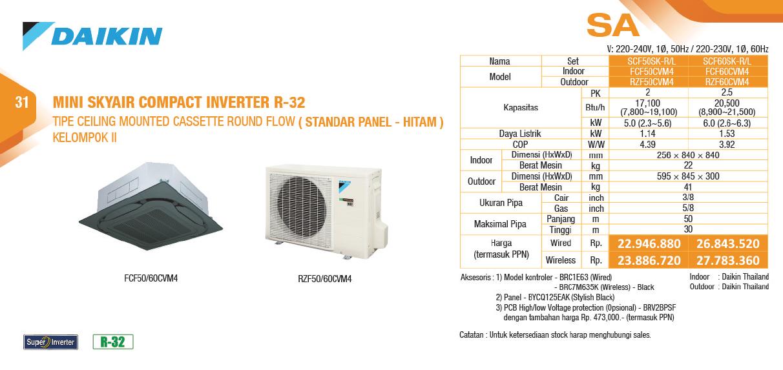 Mini SkyAir Cassette Roundflow Standart Panel Black - Harga AC Daikin - Service AC Daikin - Global Teknik