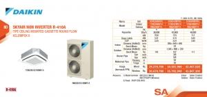 Mini SkyAir Non Inverter r410a Cassette Roundflow 3 - Harga AC Daikin - Service AC Daikin - Global Teknik