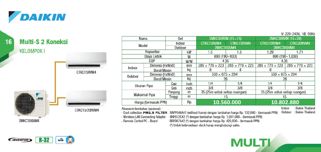 Multi S 2 Koneksi - Harga AC Daikin - Service AC Daikin - Global Teknik