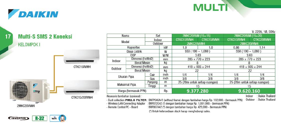 Multi S 2 Koneksi SMS - Harga AC Daikin - Service AC Daikin - Global Teknik