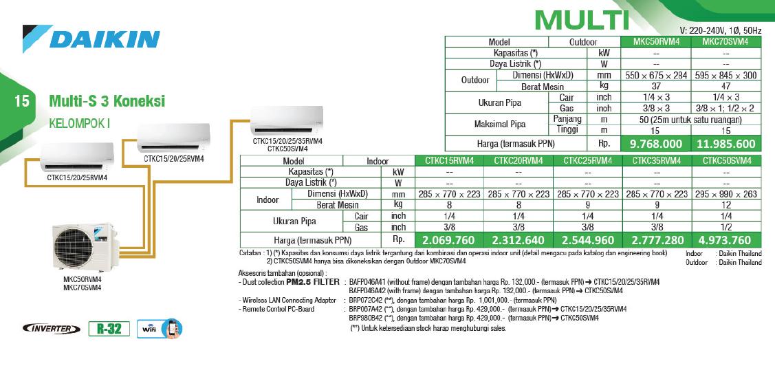 Multi S 3 Koneksi - Harga AC Daikin - Service AC Daikin - Global Teknik